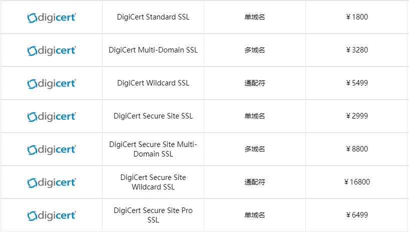DigiCert服务器怎么样?