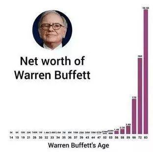 成年人最大的自律:白天多赚钱,晚上多读书